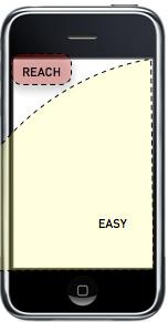 Une application simple et efficace de la loi de Fitts.