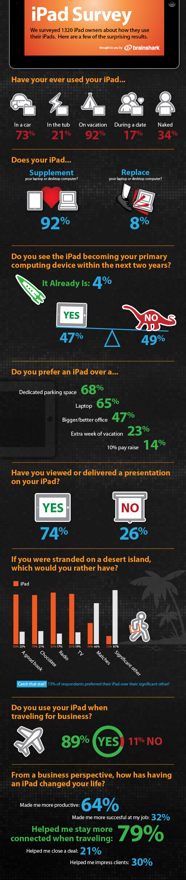 ipad-survey-infographic2