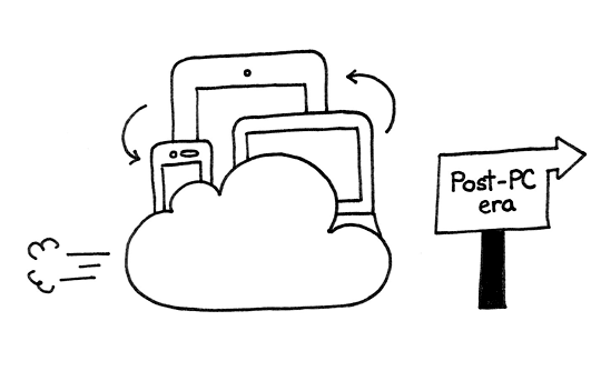 Tablettes & iPad – Sommes nous entrés dans l'ère post-PC ?
