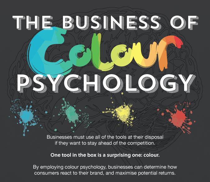 Comment la couleur influence les décisions de vos clients.