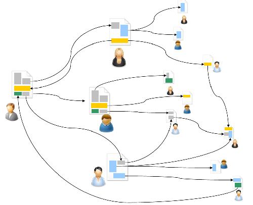 Les fichiers du futur seront des API ! (image)