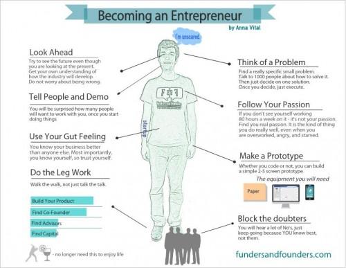 becoming-entrepreneur