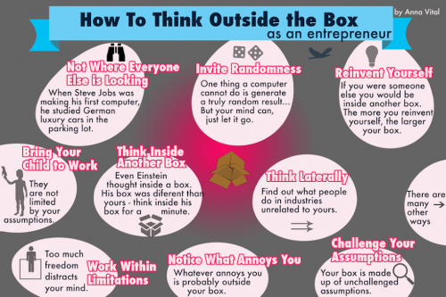 how-to-think-out-of-the-box