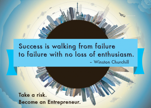 succes-failure