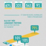 infographie_InnovationV6