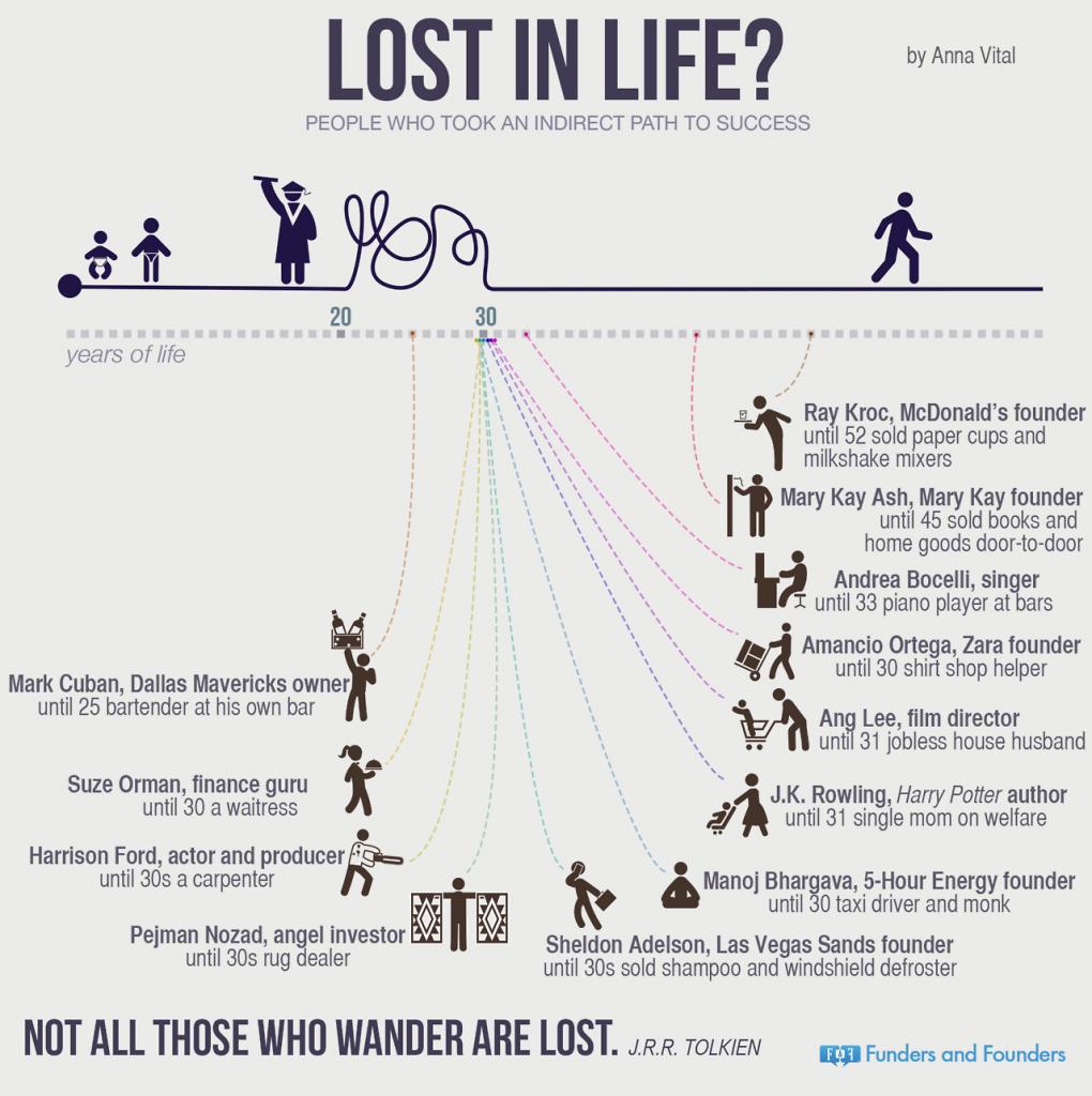 entreprendre-creer-opportunites