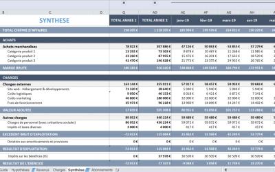 La Fabrique du Net Modèle vous propose des modèles de business plan Excel pensés pour les startups web